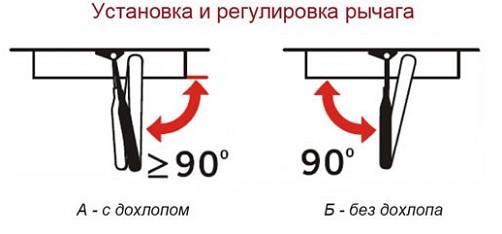 Ustanovka-i-regulirovka-ryichaga-s-dohlopom-i-bez-dohlopa