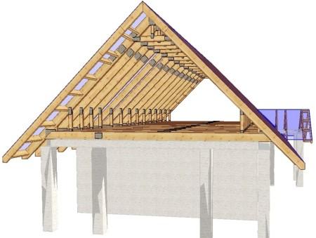 Atap pelana untuk mengedit.