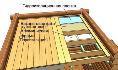 karkasnaya_banya33