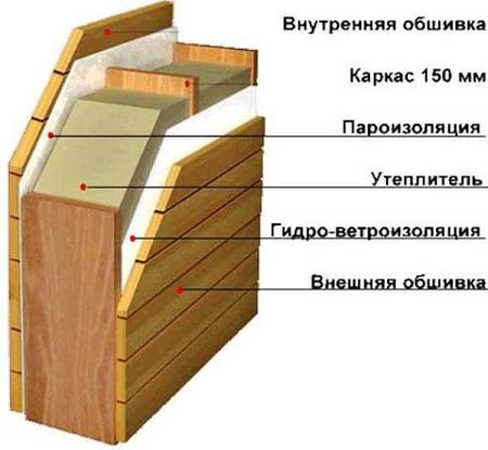 karkasnaya_banya9