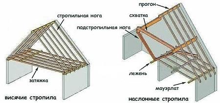mnogoschypczovaja_krysha13