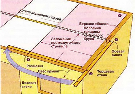 valmovaya_krysha13