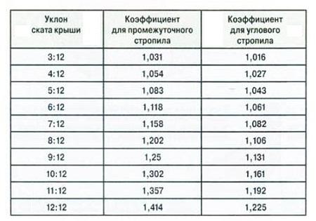 valmovaya_krysha14