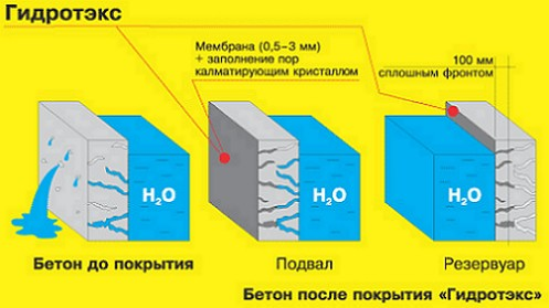 56_hidrotex