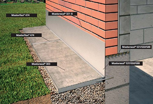 CHem-obrabotat-betonnuyu-otmostku-2