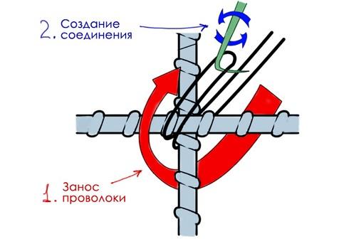 kak_pravilno_armirovat_fundament02