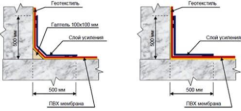 membrannaya_gidroizolyatsiya_fundamenta