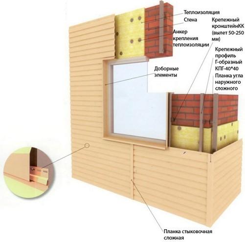 oblicovka-fasada-doma-metallosajdingom2