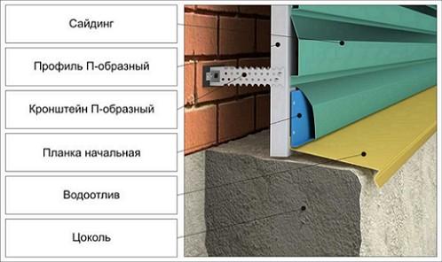 oborudovanie-dlya-proizvodstva-metallosaydinga