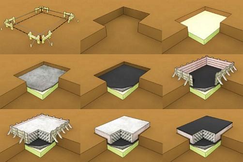 porjadok-vozvedenija-monolitnogo-fundamenta1