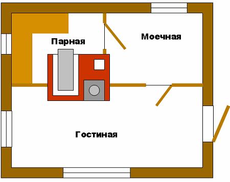 pravilnaya_banya12