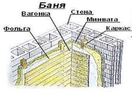 pravilnaya_banya222