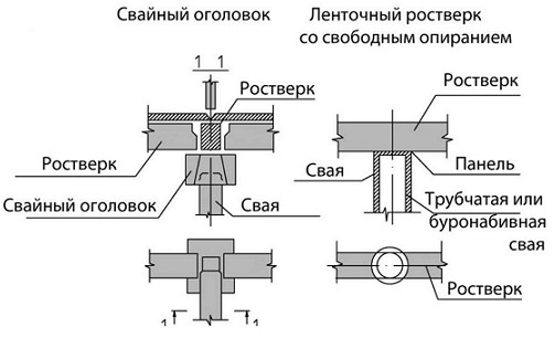 shema-fundamenta