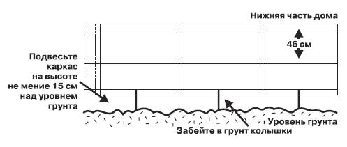 ustanovka_obreshetki_2