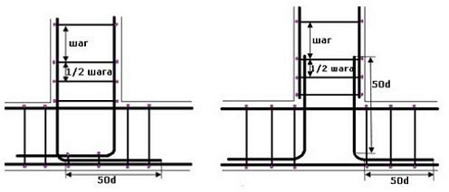 vjazka-armatury-lentochnogo-fundamenta-g-obraznym-jelementom