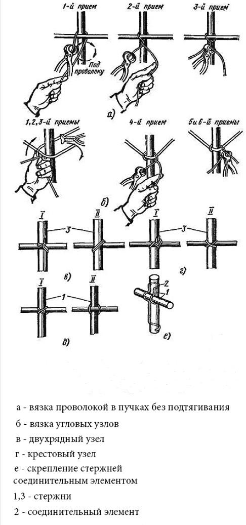 Vyazka-armaturyi-svoimi-rukami-4
