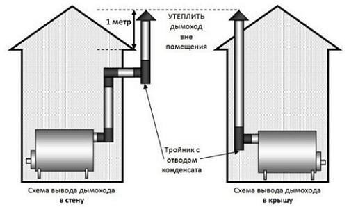 dymohod-3