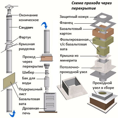 dymoxod-sendvich-05