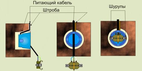 elektroprovodka_v_kirpichnom_dome9