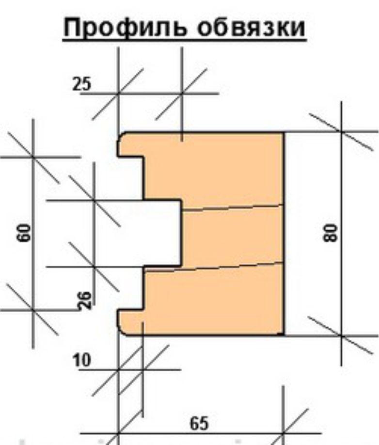 Как изготовить ручку для двери 62