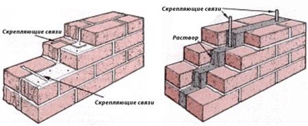 otdelka_cokolya_doma7