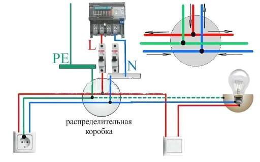Электропроводка в деревянном доме своими руками заземление