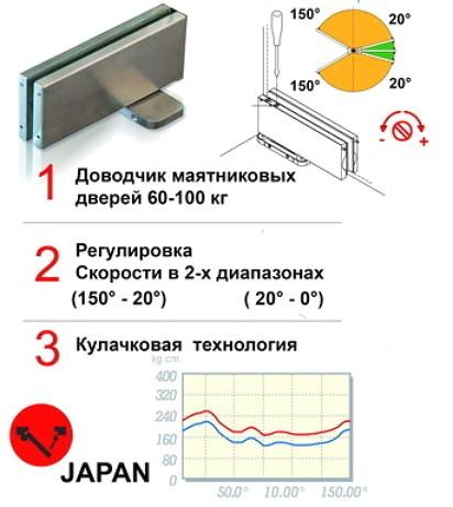 2-14796-5-14363-novinka-dovodchik-petlja-dlja-majatnikovyh-640x640