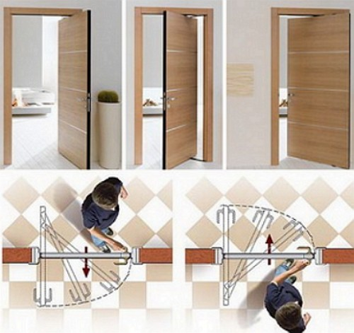 double-swing-hinge-door