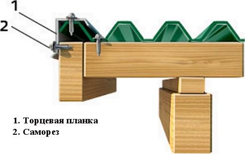 kreplenie_vetrovoy_planki