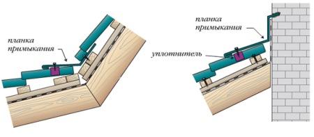 planka_prymykanyja6