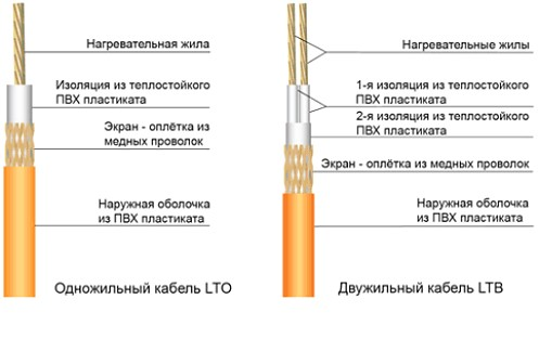 1365697506_struktura-nagrevatelnogo-kabelya