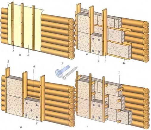 4102. затоплување на дрвената куќа од дрво