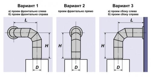 dymohod-500x257