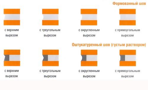 Как сделать красивые швы на кирпичной кладке