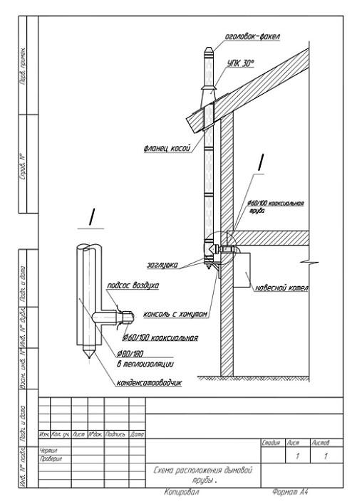 shema-podkljuchenija-koaksialnogo-kotla-na-gazovom-toplive