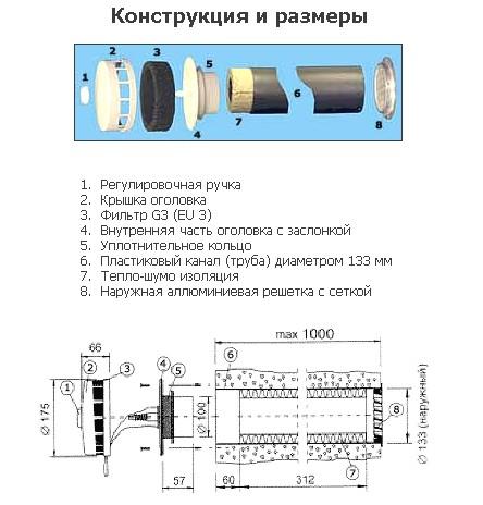 Image 10 кив