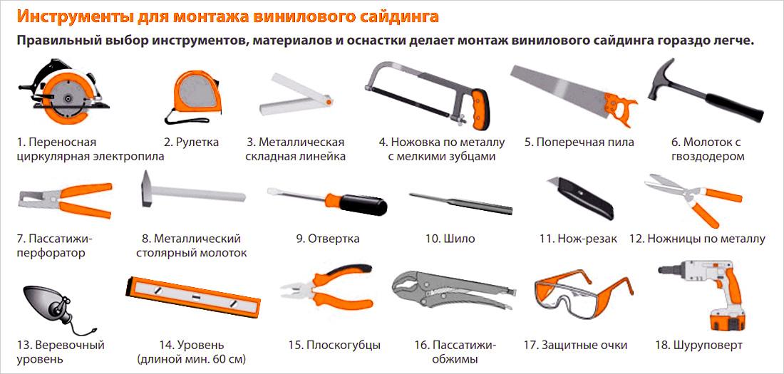 Установить металлосайдинг своими руками