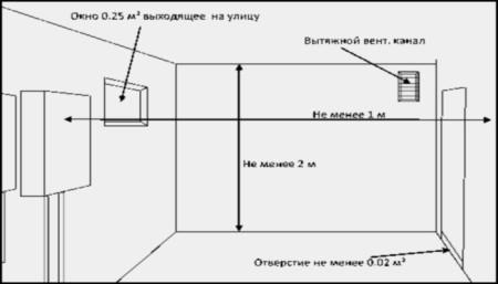 Otdelno-stoyashhaya-kotelnaya-e1391414881437