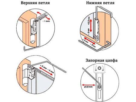 regulyrovka_plastykovyh_okon2