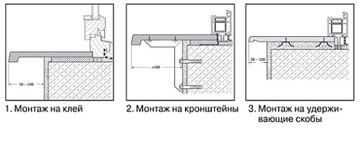 werzalit_uatanovka
