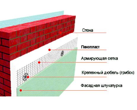 Заделка межпанельных швов в панельных домах в подольске