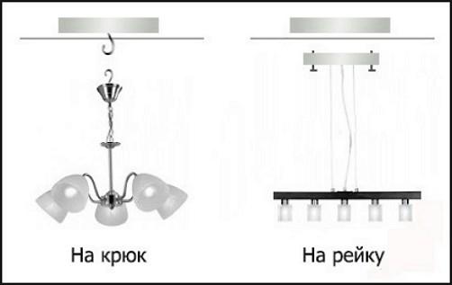 kreplenie_ljustry