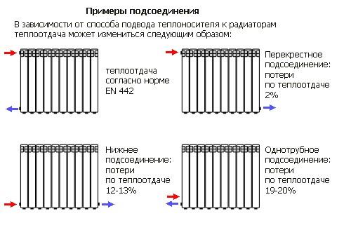 vozmozhen-li-remont-alyuminievogo-radiatora-otopleniya