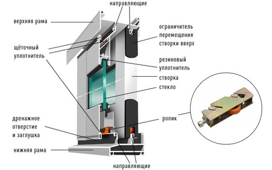Установка раздвижного алюминиевого окна своими руками