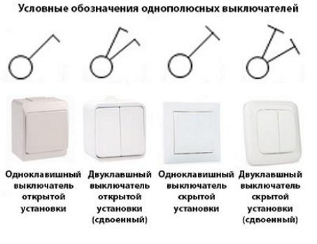 маркировка на однополюсном выключателе Судаке: Добавить