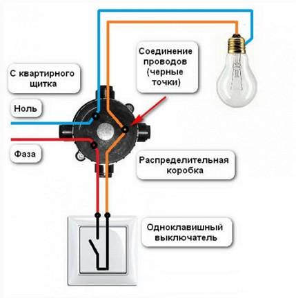 shema-podlyucheniya-lyustri-k-odinarnomu-viklyuchatelyu
