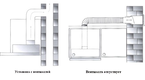 shema-ustanovki-vstraivaemoy-vityazhki