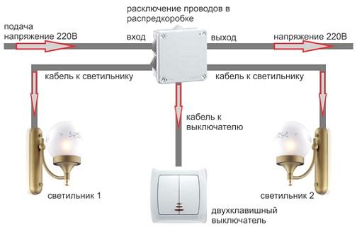 shema-vykl-dvuh-700