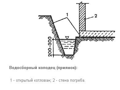 Slika 11