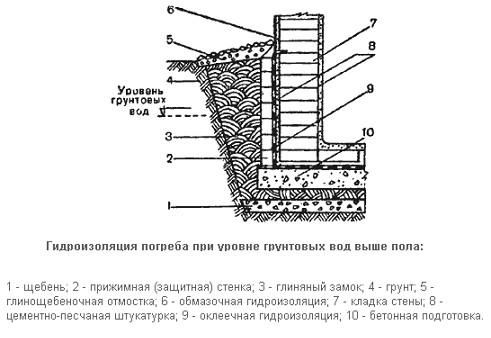 Slika 12
